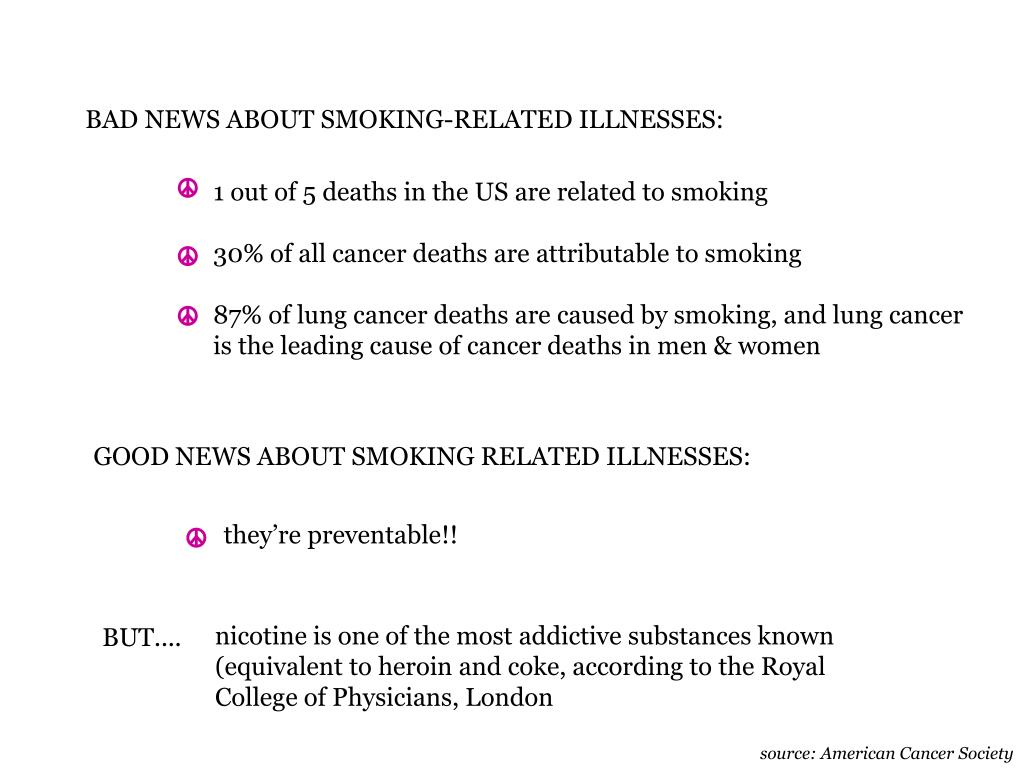 BAD NEWS ABOUT SMOKING-RELATED ILLNESSES: