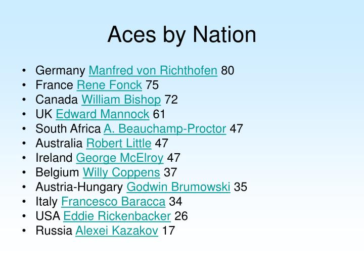 Aces by Nation