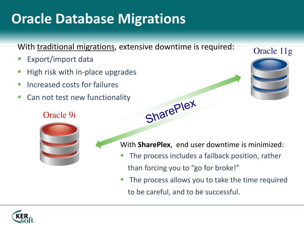 PPT - SharePlex for Oracle A megoldás műszaki ismertetése az