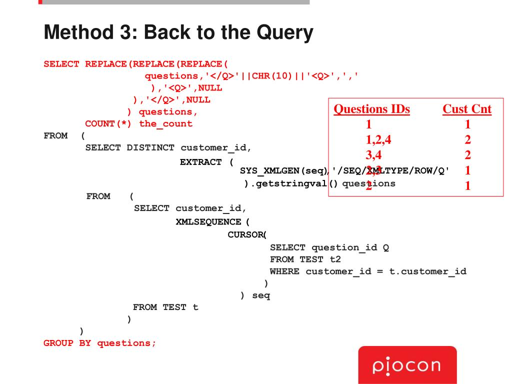 Method 3: Back to the Query