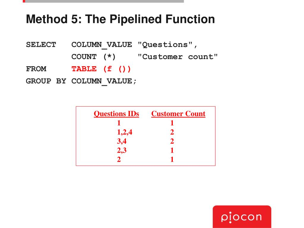Method 5: The Pipelined Function