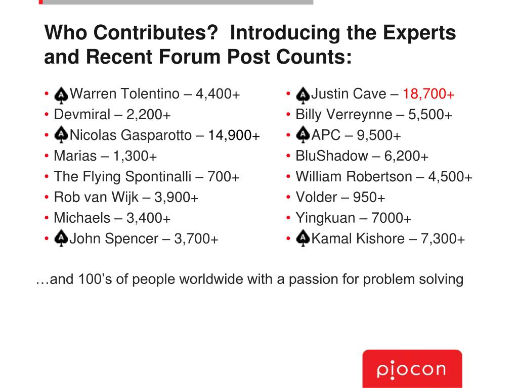 Who Contributes?  Introducing the Experts and Recent Forum Post Counts: