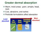greater dermal absorption