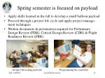 spring semester is focused on payload