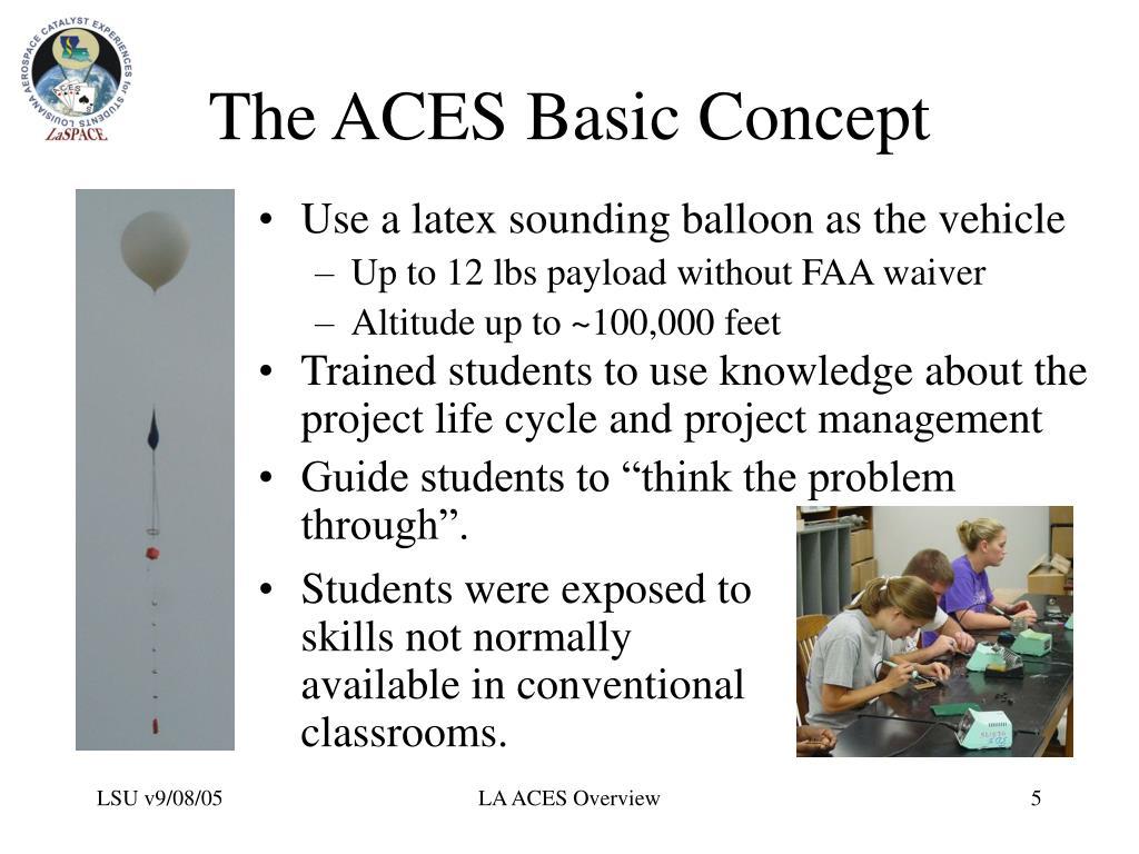 The ACES Basic Concept