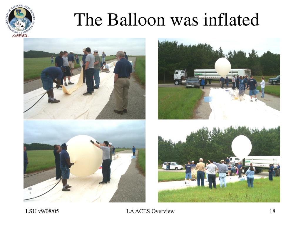The Balloon was inflated
