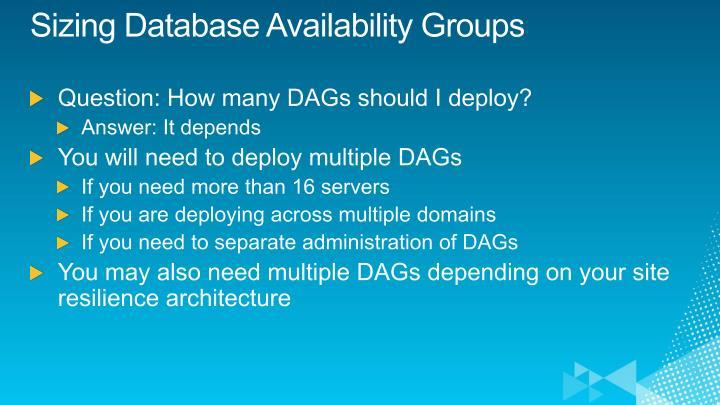 Sizing Database Availability Groups