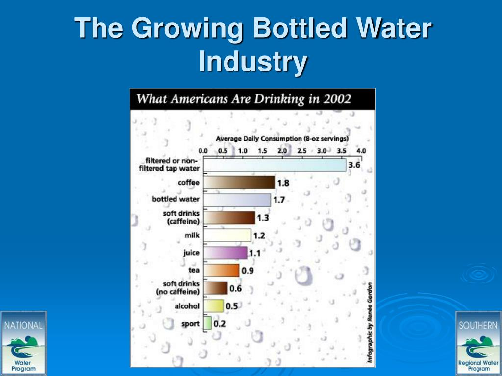 The Growing Bottled Water Industry