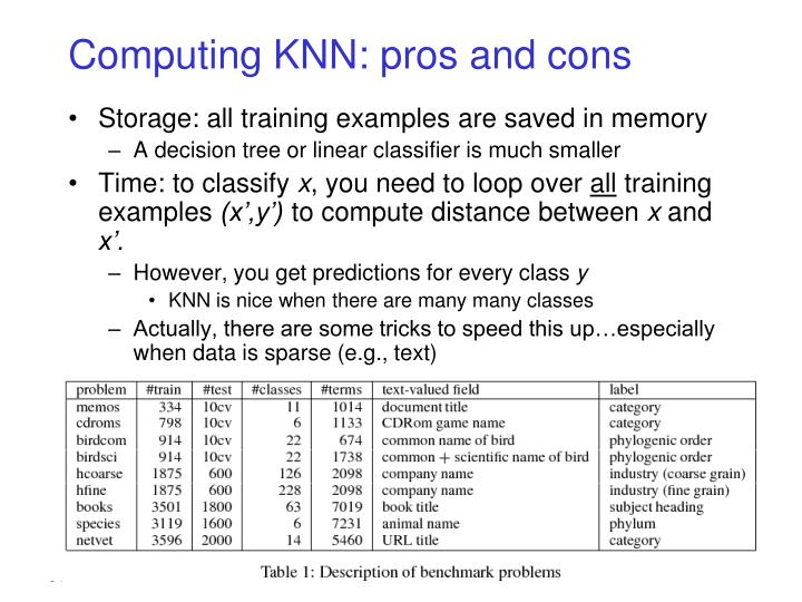 Computing KNN: pros and cons