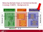 reducing multiple stops at commercial border crossings txdot background 2
