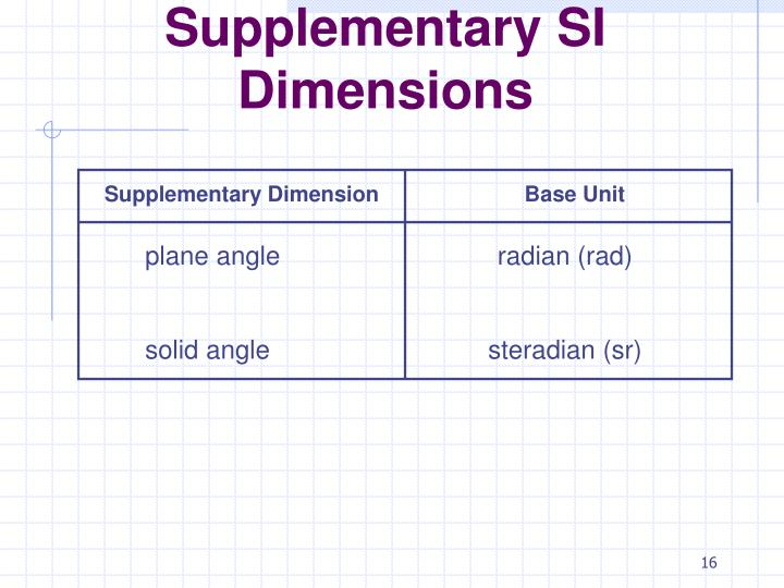 Supplementary SI Dimensions