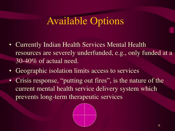 Available Options
