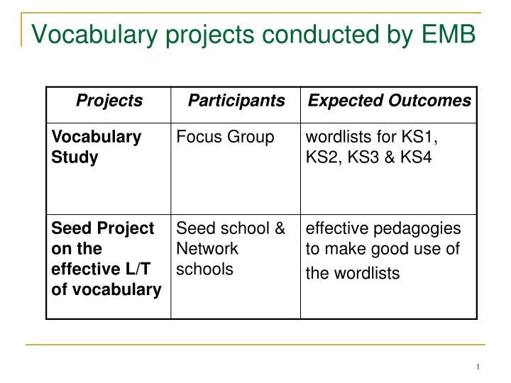 vocabulary projects conducted by emb n.