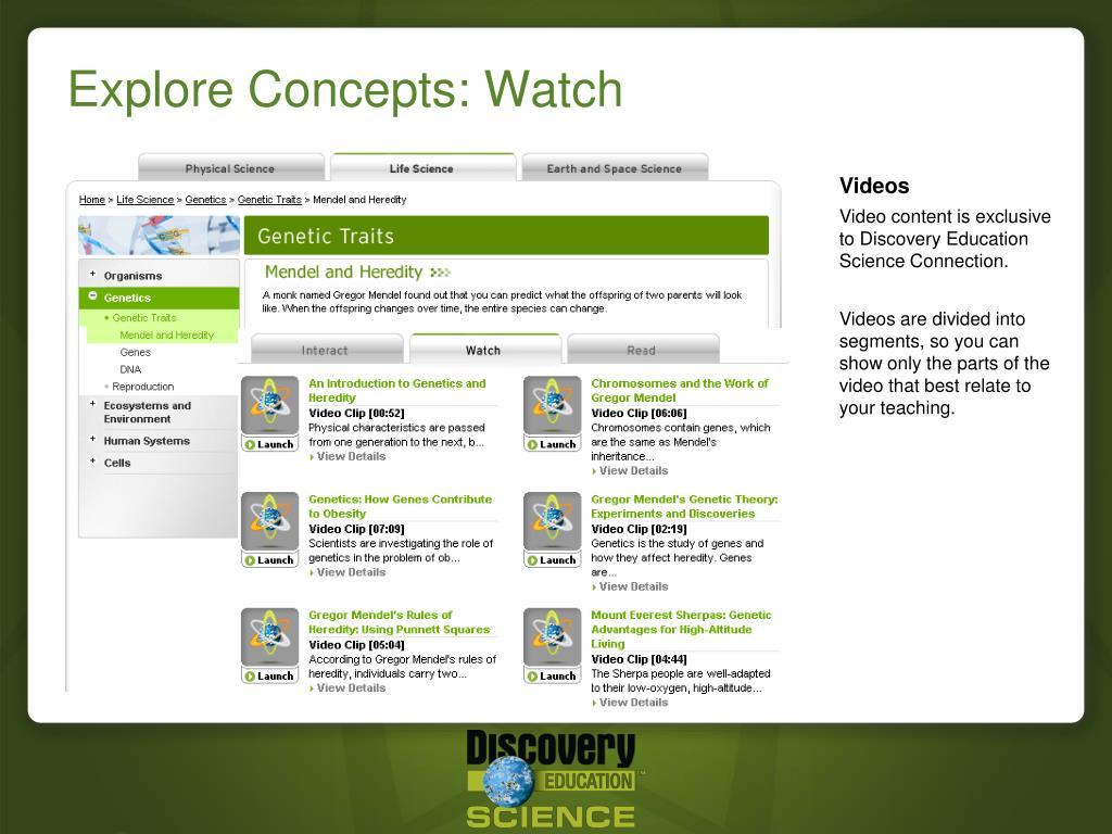 Explore Concepts: Watch
