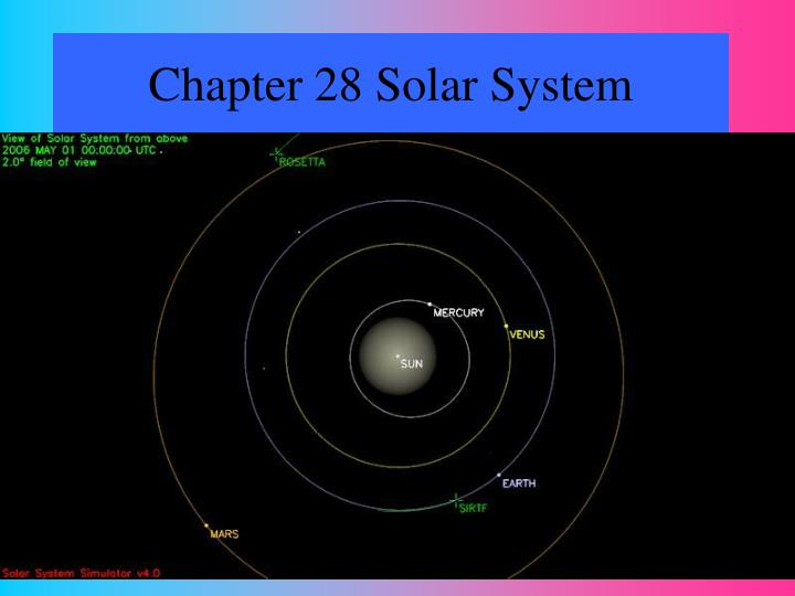 the solar system chapter 1 Buy the cosmic perspective: the solar system media update (5th edition) chapter 1- 14 on amazoncom free shipping on qualified orders.
