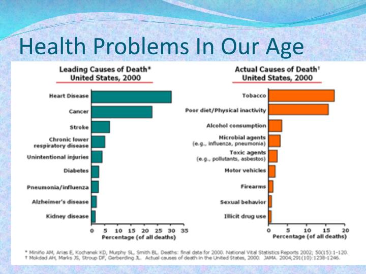 Health Problems In Our Age
