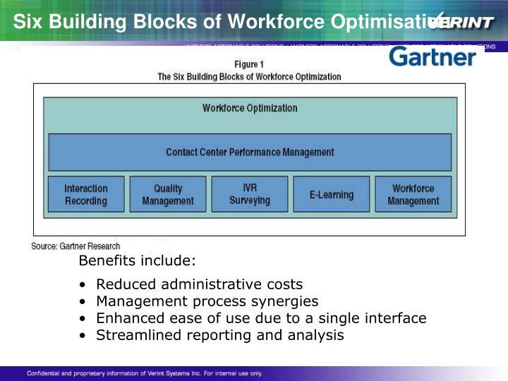 Six Building Blocks of Workforce Optimisation