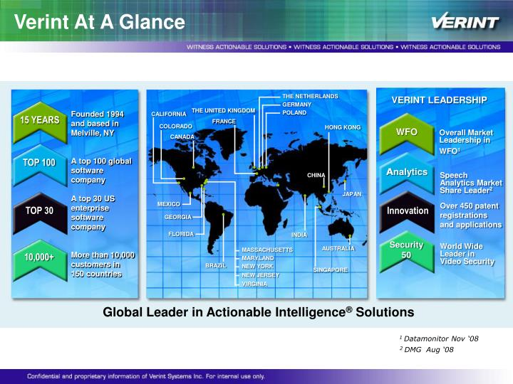 Verint At A Glance