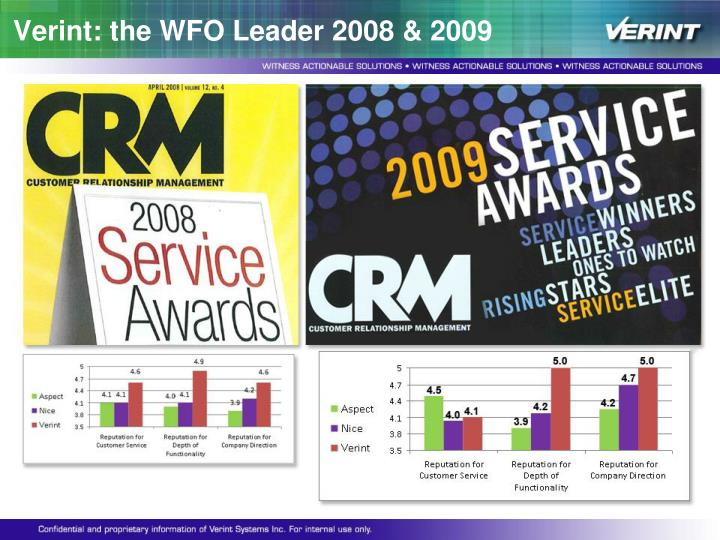 Verint: the WFO Leader 2008 & 2009