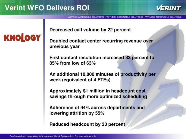Verint WFO Delivers ROI