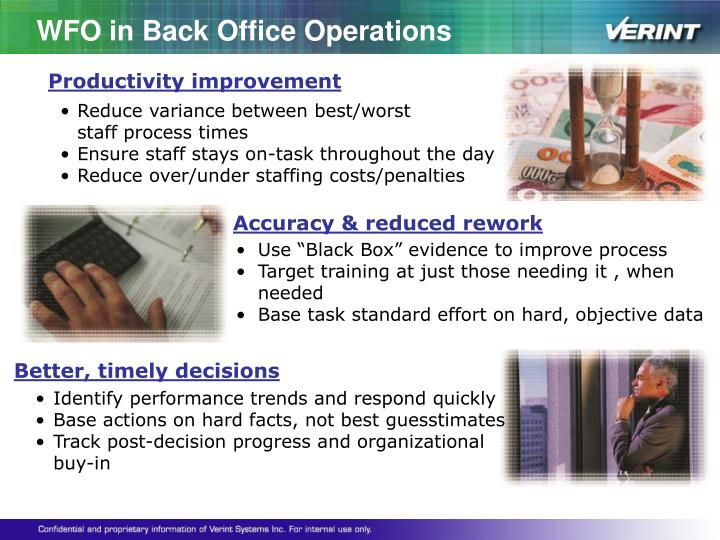 WFO in Back Office Operations