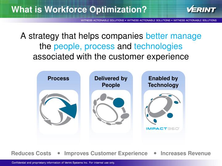 What is Workforce Optimization?