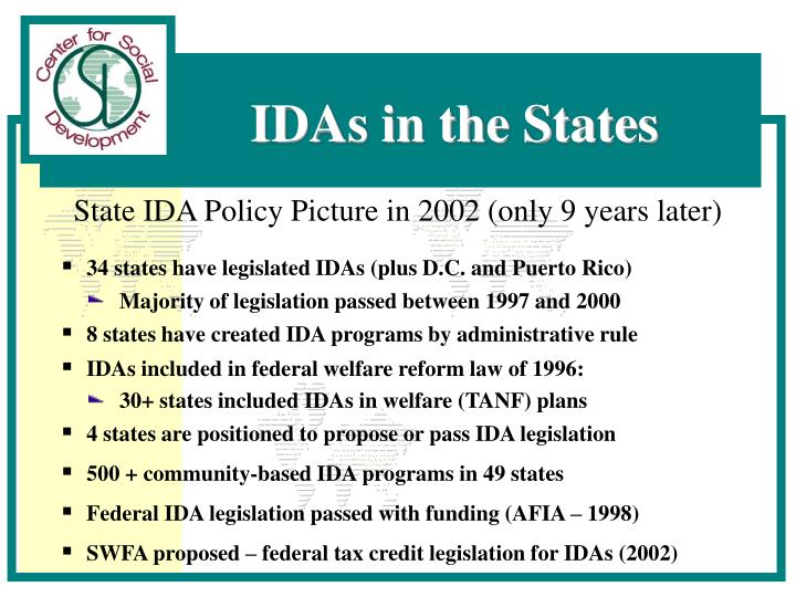 State IDA Policy Picture in 2002 (only 9 years later)