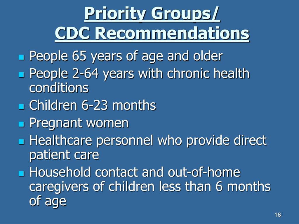 Priority Groups/
