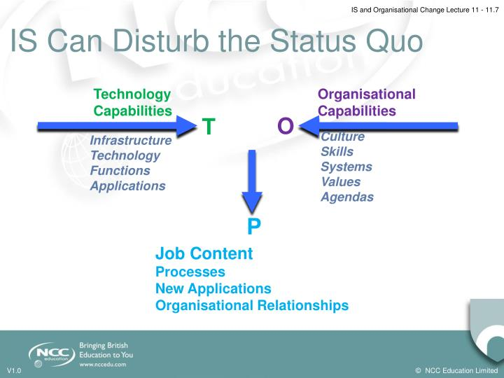 IS Can Disturb the Status Quo