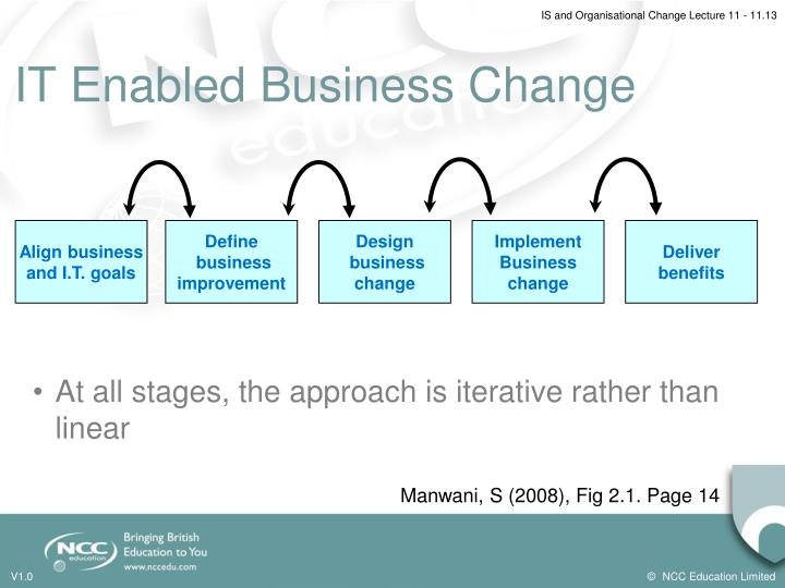IT Enabled Business Change