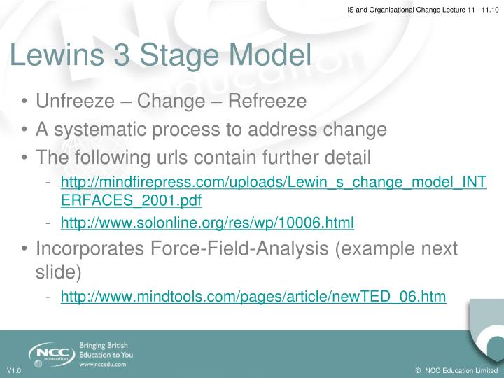 Lewins 3 Stage Model
