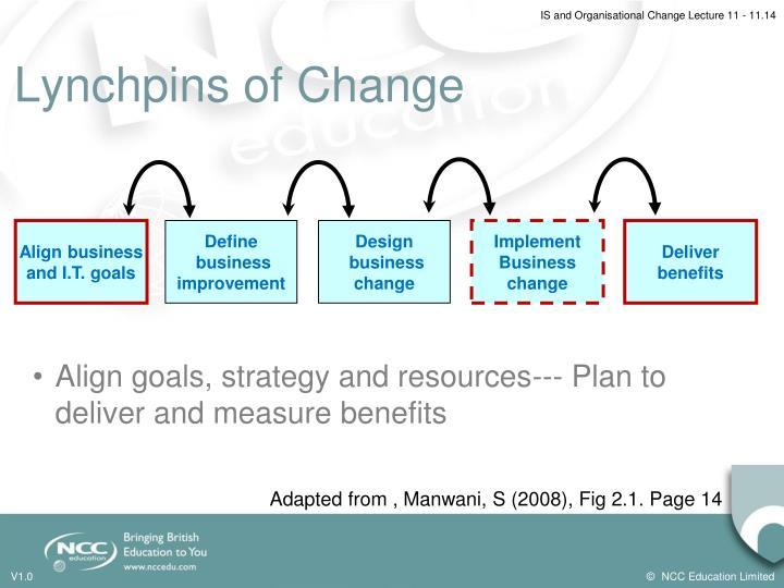 Lynchpins of Change