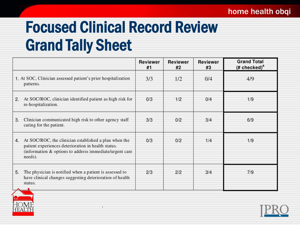 Focused Clinical Record Review