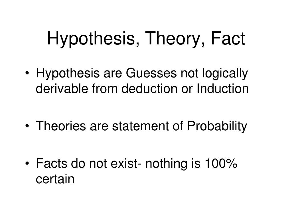 Hypothesis, Theory, Fact