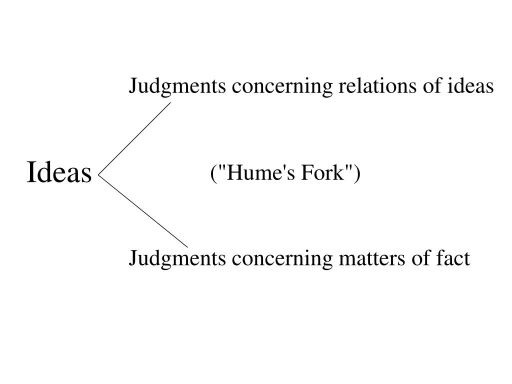 Judgments concerning relations of ideas