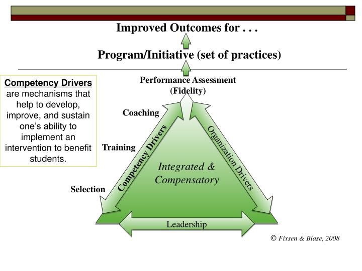Improved Outcomes for . . .