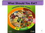 what should you eat
