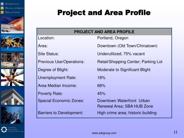 Project and Area Profile