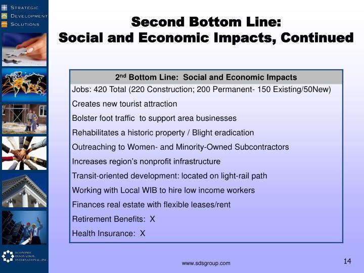 Second Bottom Line: