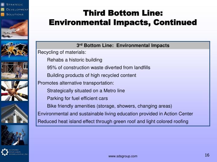 Third Bottom Line: