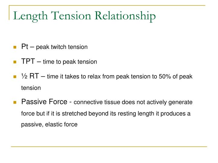 Length Tension Relationship