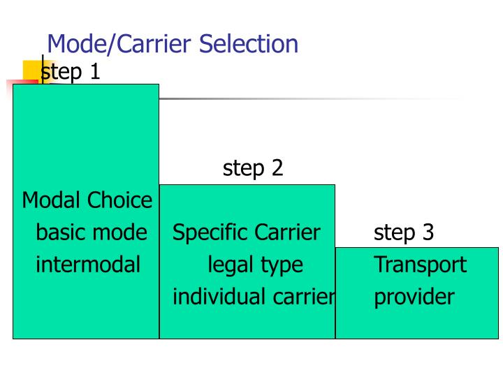 Mode/Carrier Selection