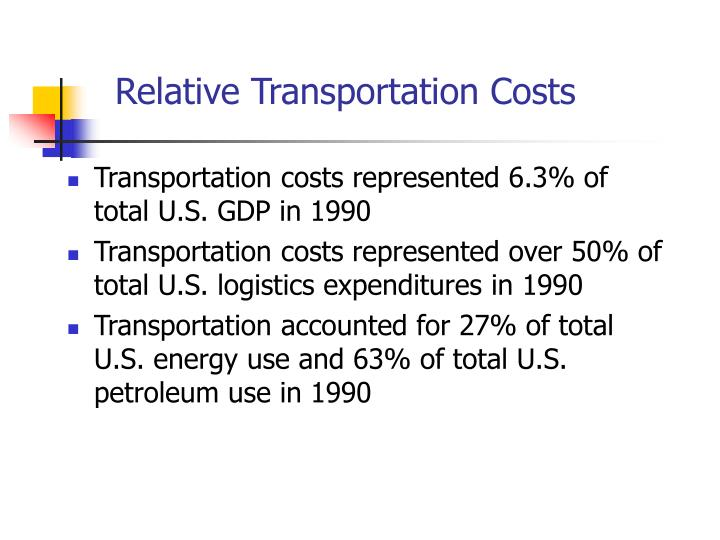 Relative transportation costs