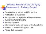 selected results of the changing environment industry impact