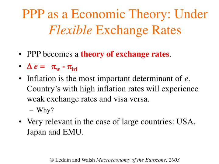PPP as a Economic Theory: Under