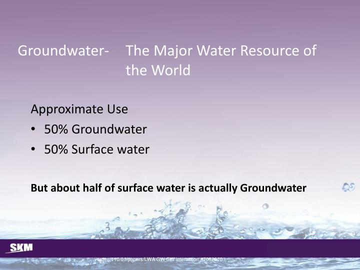 Groundwater the major water resource of the world