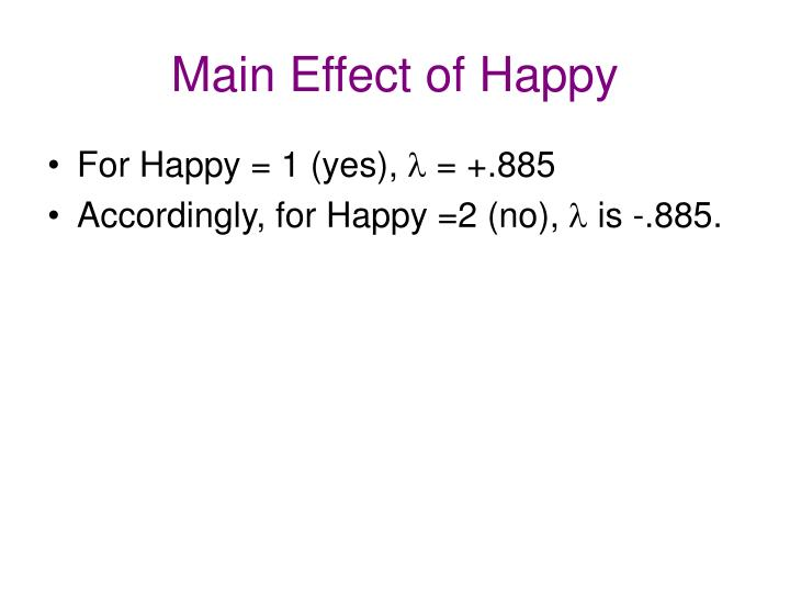 Main Effect of Happy