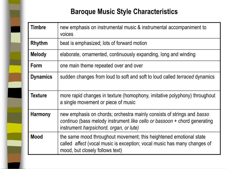 Baroque Music Style Characteristics