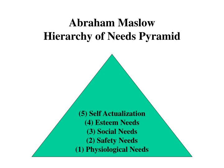 the struggle to move up maslows pyramid of hierarchy of needs in homeless to harvard the liz murray  According to maslow, humans need to feel a sense of belonging and acceptance among their social groups if you are selling security systems, your ideal customer should be actively working through the second level of the pyramid: security if they are still trying to work through physiological needs.