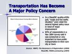 transportation has become a major policy concern